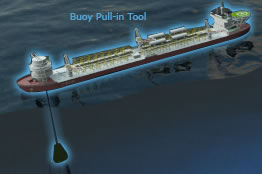 Buoy Pull-in Tool